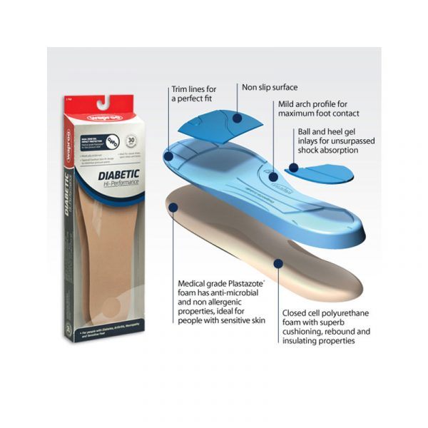 Hi-Performance-Insole-Diabetic-insole